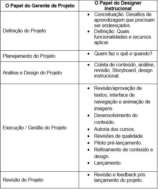 tabela_gestao_projeto