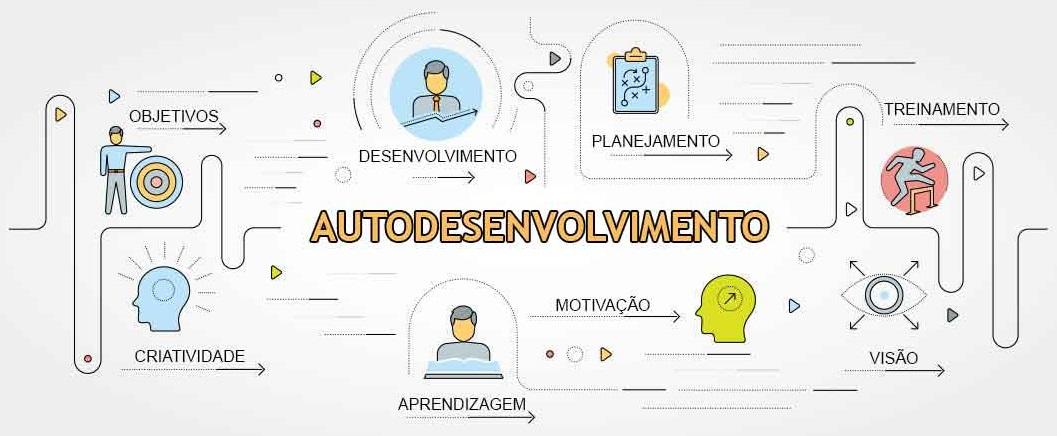autodesenvolvimento